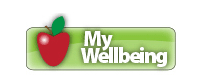My Wellbeing graphic