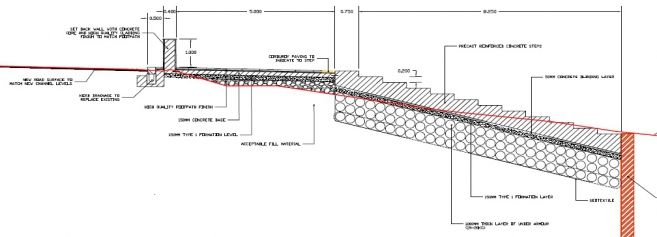 cross section of flood defence works